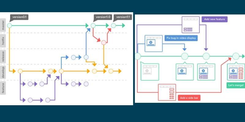 Backlog Workflow