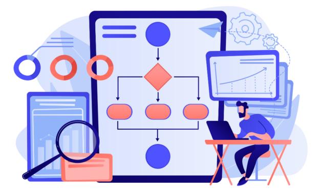 Quel logiciel de Workflow choisir