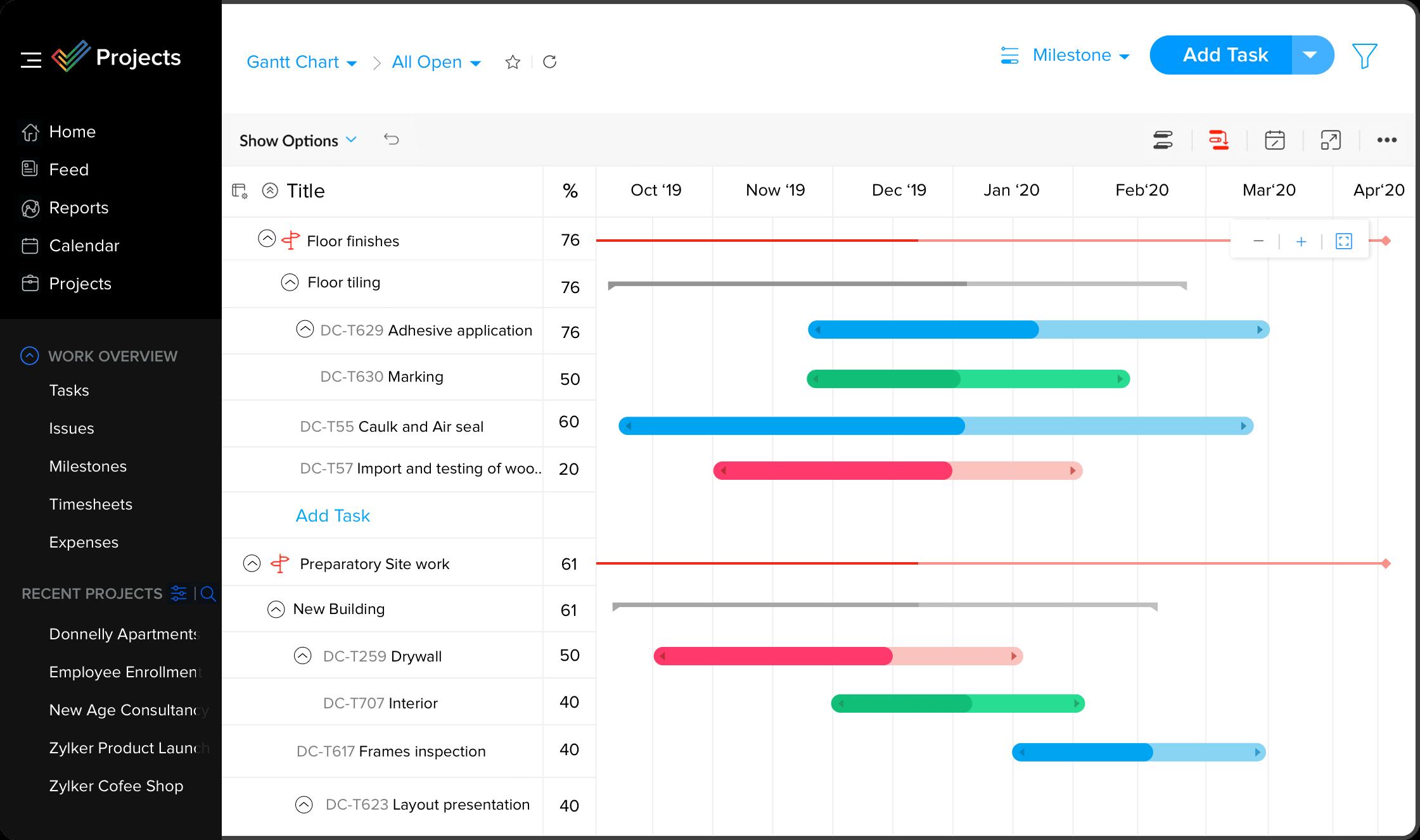 Zoho Projects Gantt Chart